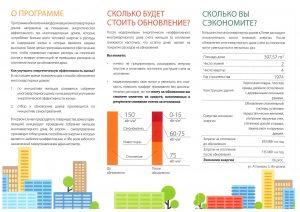 Bсе, что необходимо знать о овышении энергетической еффективности жилья II
