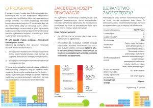 Wszystko, co należy wiedzieć o zwiększaniu skuteczności energetycznej budynku II